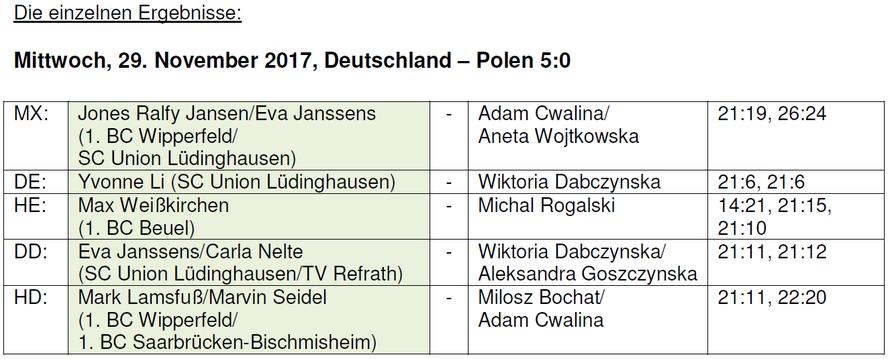 Anmerkung: Bochat wurde durch Przemyslaw Wacha im Doppel wegen Verletzung ersetzt