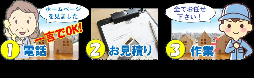ゴミ屋敷片付け|問合せ|電話|不用品回収|家財処分|ゴミ処分|日本整理|遺品整理