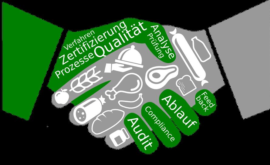 Zertifizierung, Qualitätsmanagement, Lebensmittel, IFS, Bio, Demeter, Audit, Analyse, Prüfung, foodSafety & Consulting