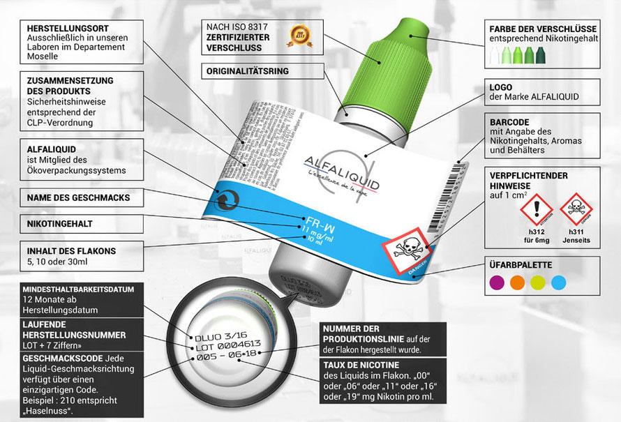 Erklärung der Zusammensetzung des Etikettes und der Verschlussfarben
