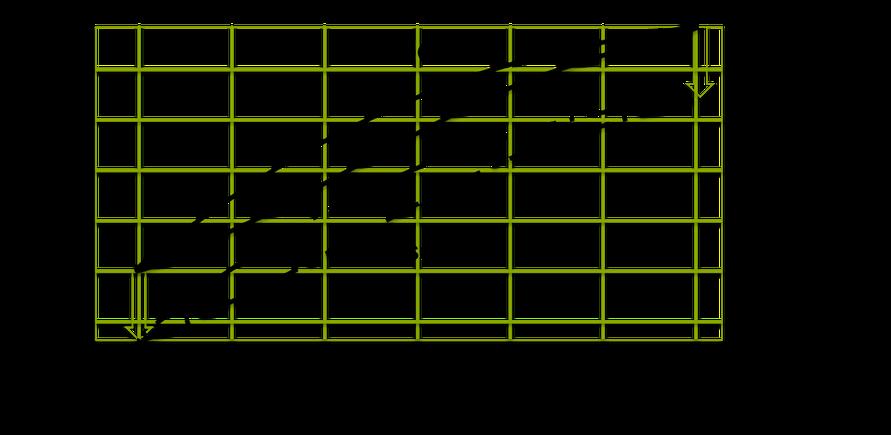 Piezo load case constant force