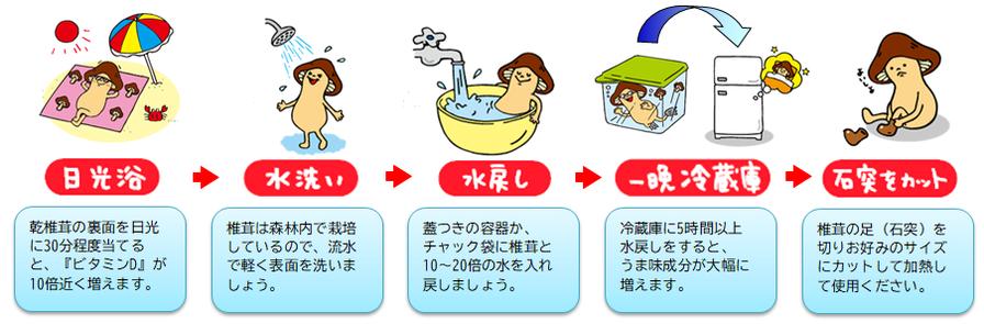 おすすめする乾椎茸の水戻し方法
