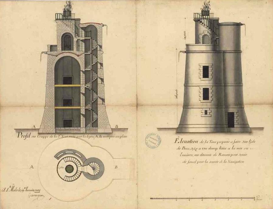 Plan signé de la main de Garengeau daté du 9 janvier 1705, les coupes horizontales sont sur des volets collés que l'on peut tourner pour voir les différents niveaux