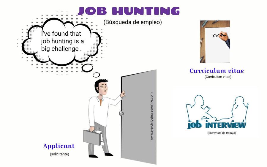 Búsqueda de empleo en inglés