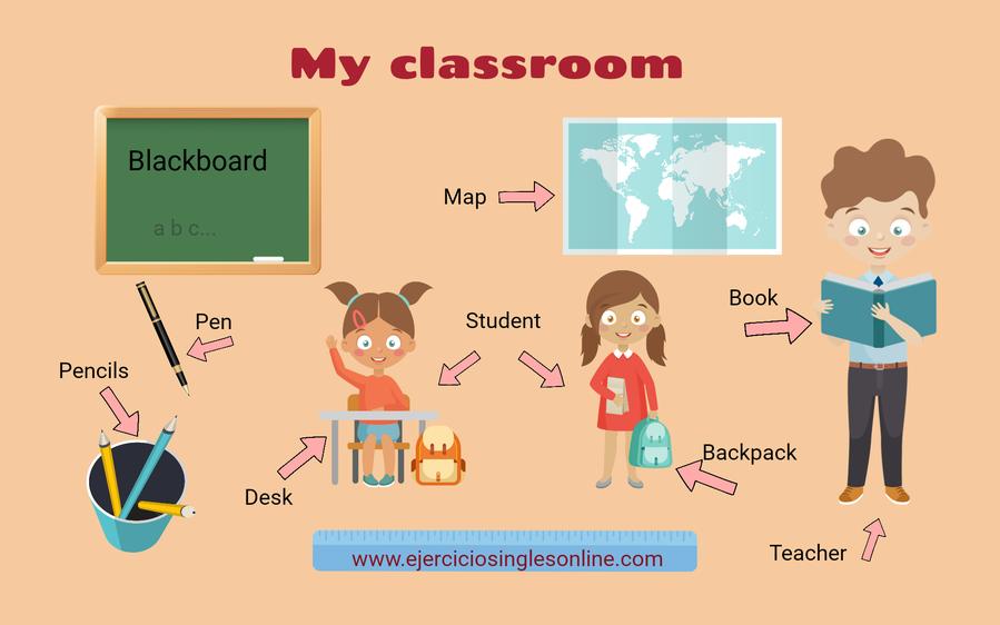 vocabulario relacionado con la clase en inglés