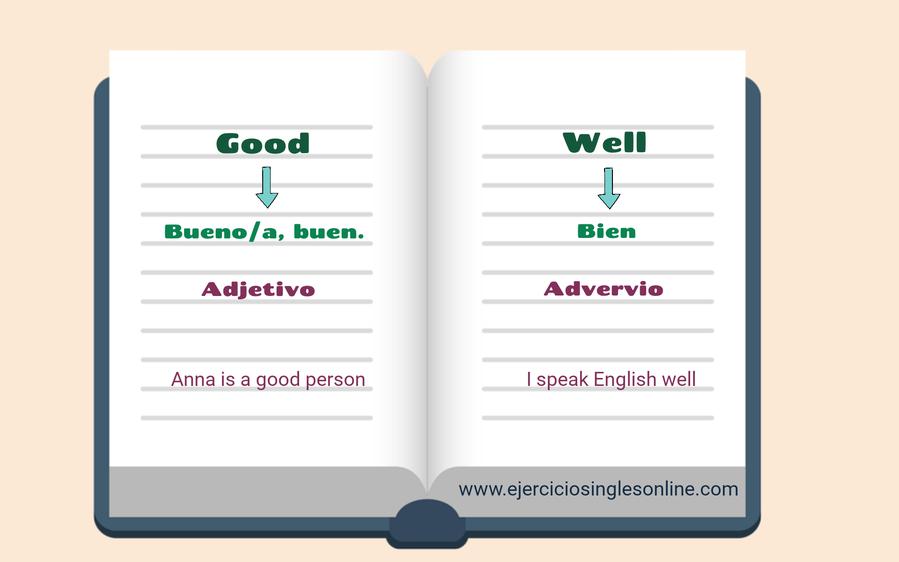 Diferencia entre Good y Well