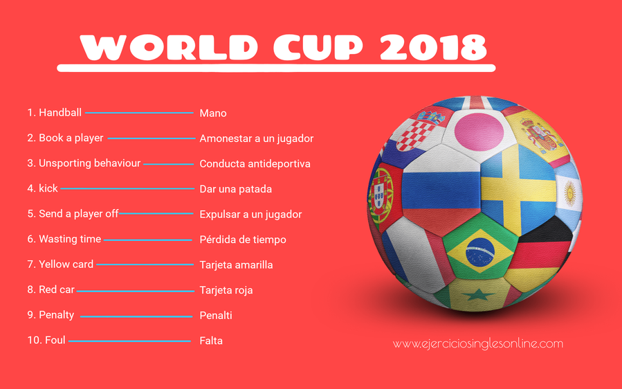 Vocabulario fútbol - conductas antideportivas.