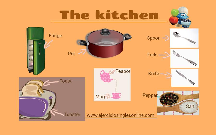 Vocabulario sobre la cocina en inglés