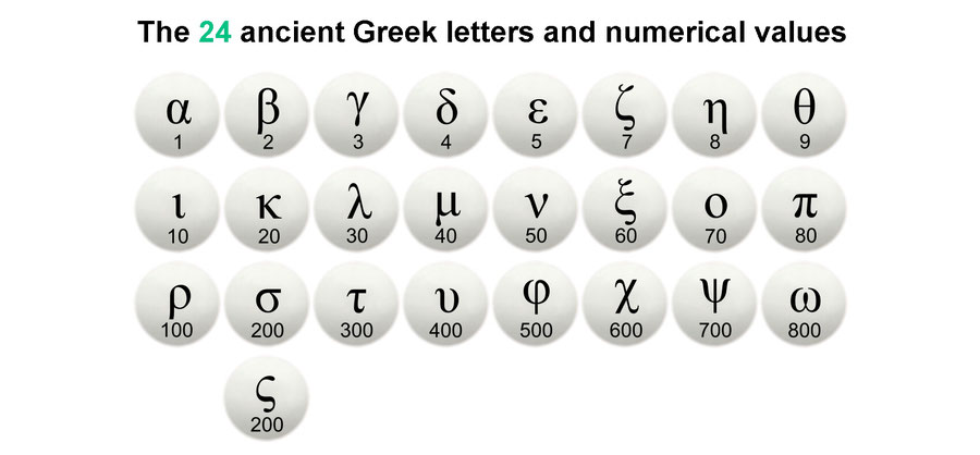 24 Greek Letters New Testament, Numerical values, NT, Gematria