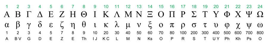 24 Greek Letters New Testament numerical values NT Bible, Gematria