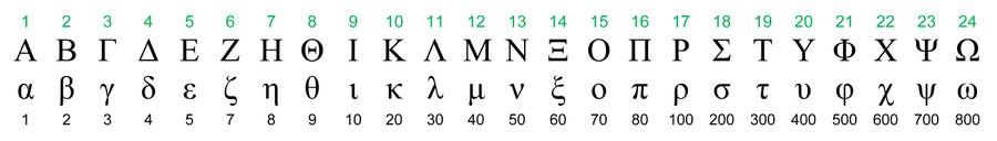 Greek Letters new Testament Numerical value Gematria