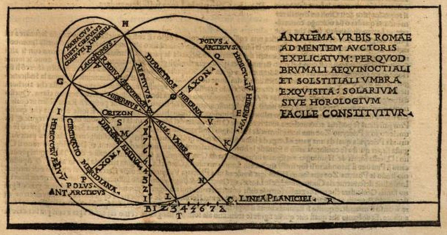 Fig. 21 Rappresentazione vitruviana per la realizzazione dell'analemma alla latitudine di Roma, trattata da Cesare Cesariano De architectura 1521 volume a stampa, Milano