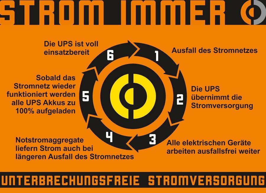 Ziemlich Symbole Von Elektrischen Geräten Bilder - Die Besten ...