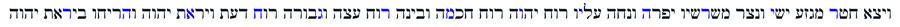 Jesaja 11 die Zahl des Messias Jesus 888 numerischer Wert
