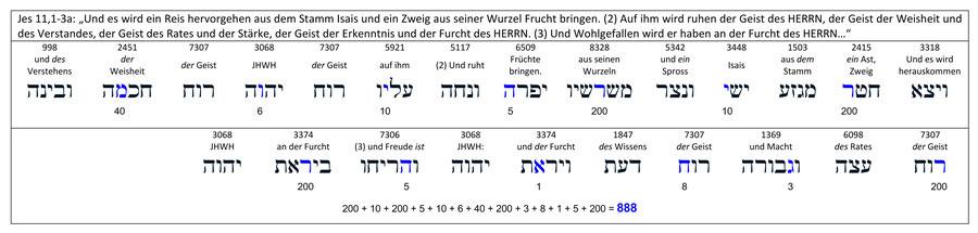 Zahl Messias 888 Jesus, Jesaja 11, Berechnung numerische Werte