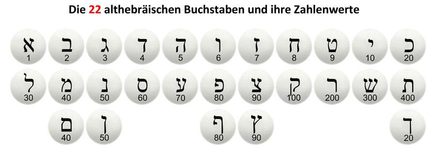 22 Buchstaben hebräische Altes Testament Zahlenwerte Gematrie Bibel