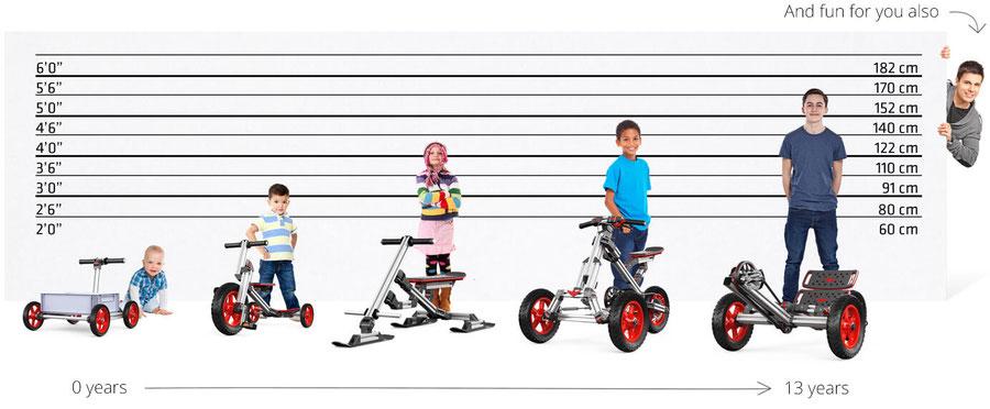 対象年齢とサイズ