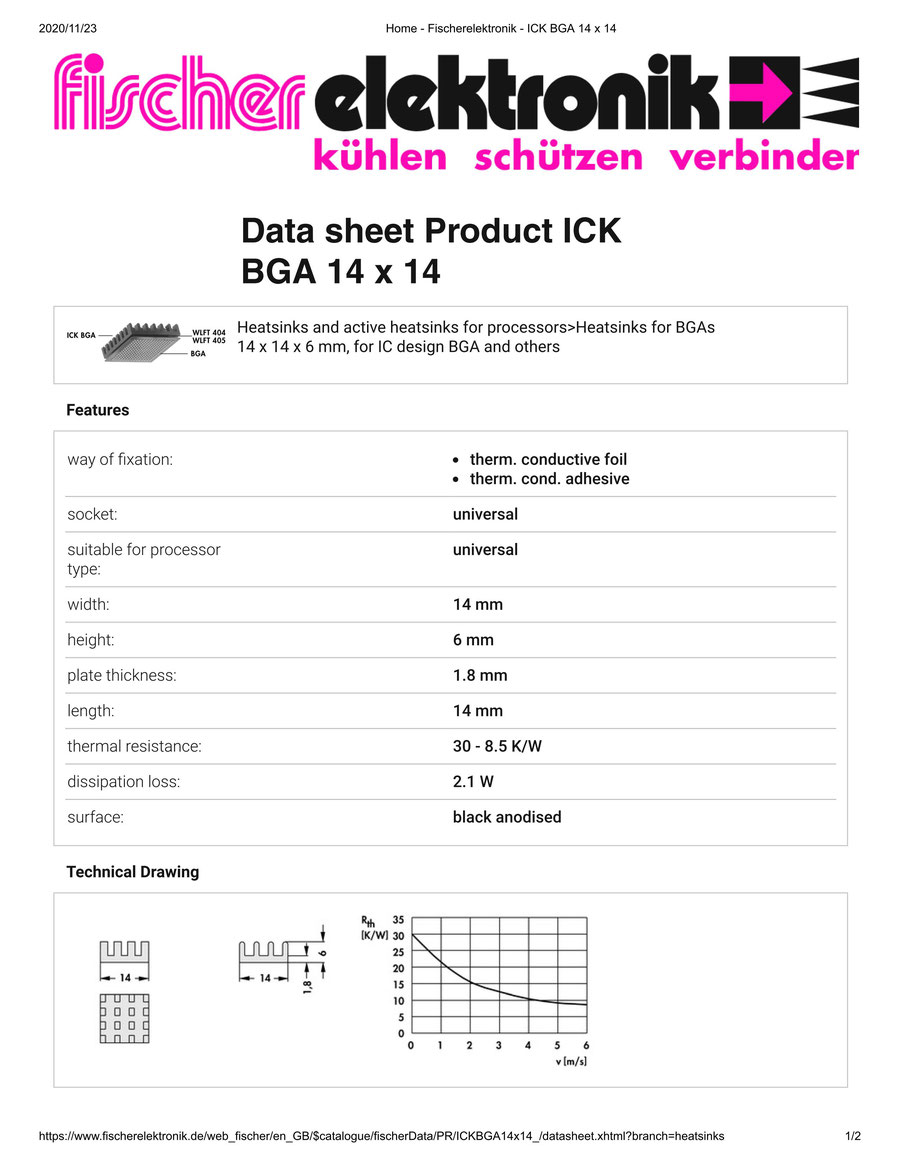 ICK BGA 14x14  Fischer / フィッシャー BGA用 ヒートシンク