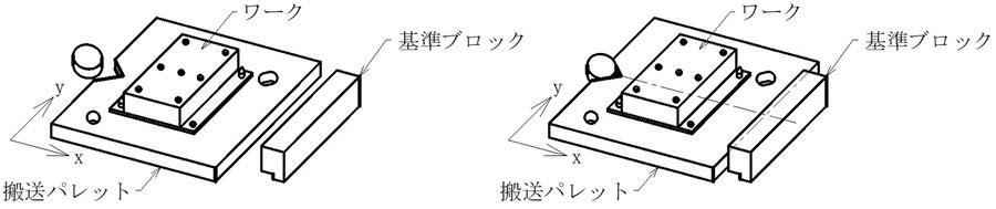 ローラフォロアをパレットのV溝に押し当てることで位置決めします。