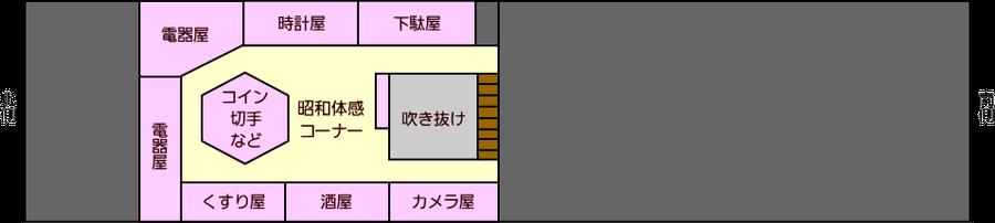 氷見昭和館 館内マップ 2F