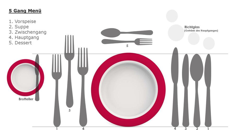 Tisch eindecken 5 Gang Menü