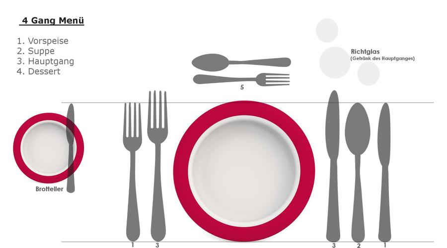 Tisch eindecken 4 Gang Menü