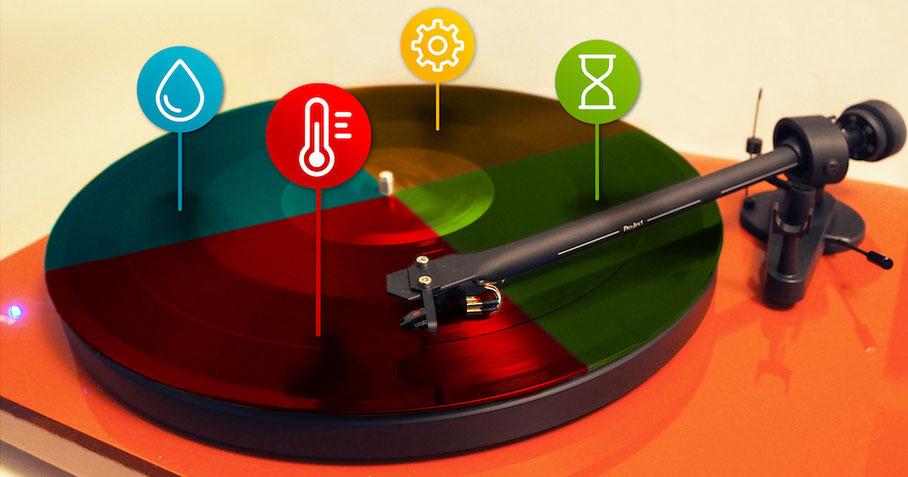 Der Sinnersche Kreis - die vier Faktoren einer guten Schallplatten-Reinigung: Chemie, Mechanik, Temperatur und Zeit
