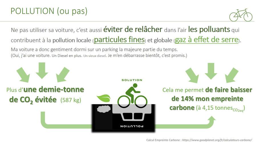 emprunte carbone vélo