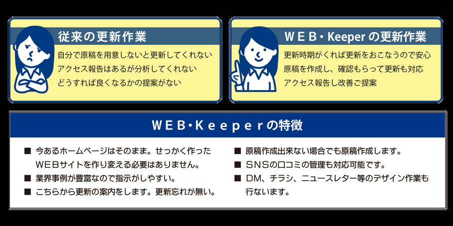 WEB・Keeperの特徴をご紹介。更新作業を代行いたします。