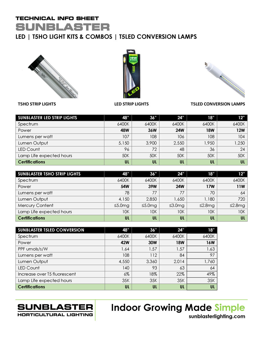 T5 LED COMPARISONS