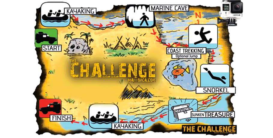 Abenteuertour, Ausflug mit Kindern, Sehenswürdigkeiten, beste Tour, Mallorca best, Was zu tun auf Mallorca? Schnorcheln, Schwimmen, Kayak, Höhle