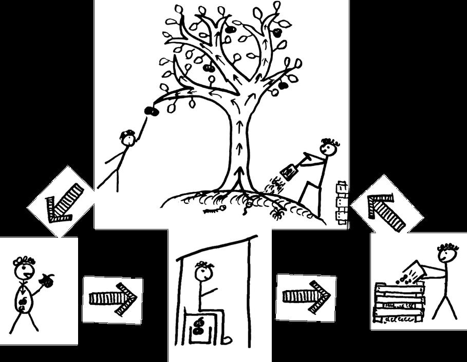 Komposttoilette, Biotoilette