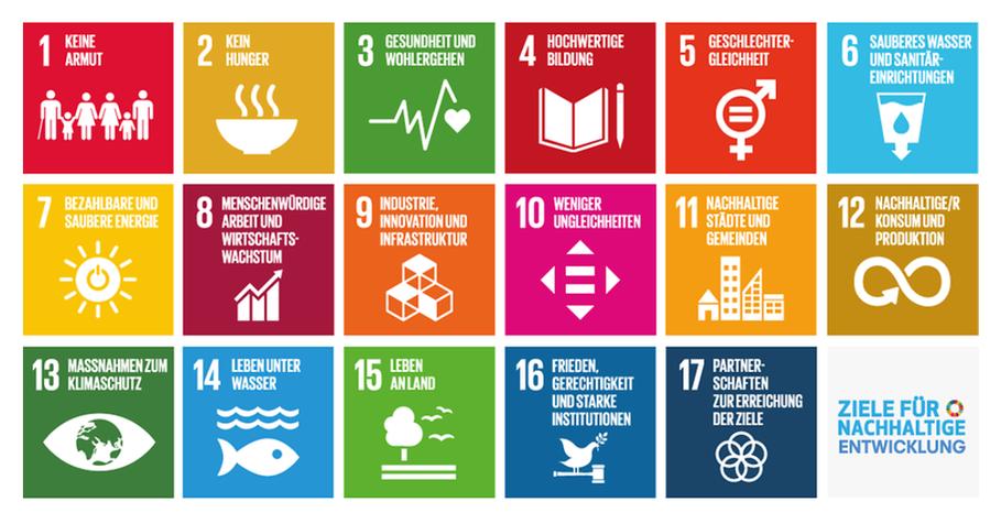 Die 17 UN Nachhaltigkeitsziele aus der Agenda 2030