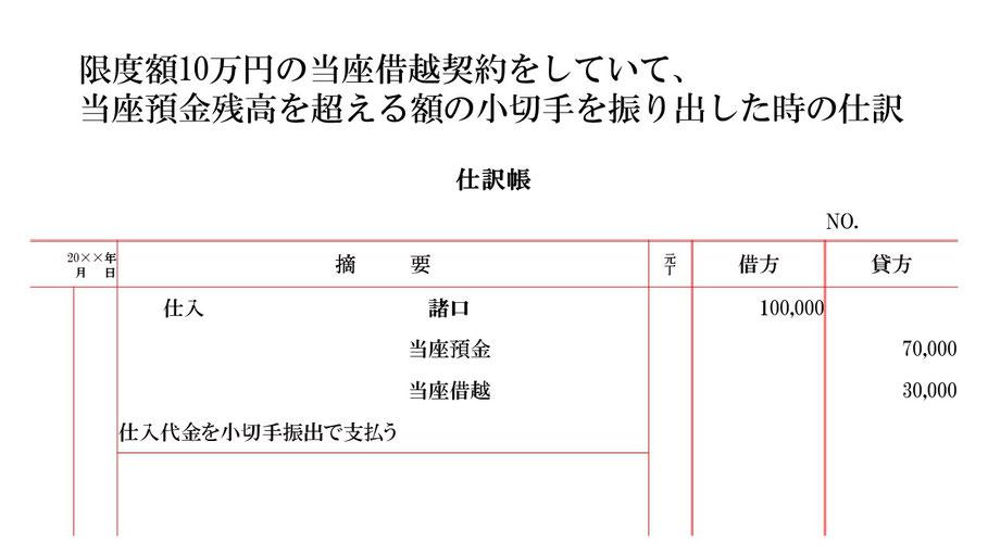 仕訳帳(当座借越・当座預金・仕入)