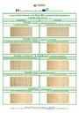 Qualitätsführer für TeboPin Seekiefersperrholz gemaäß DIN EN 635 - 3
