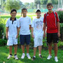 JuniorenInnen CM Turnier Wochenende