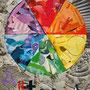 Der Farbenkreis, Klasse 4