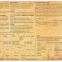 2021 SLAGHAREN THEMEPARK & RESORT Samen veilig informatie (SIC)