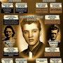 Elvis' Family Tree