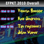 overall results efpkt 2010