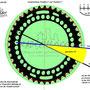 Rotor - die richtige Position der Kettenblätter ist entscheidend - wir messen Ihre Maximalkraft