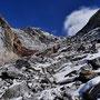 Da ganz oben ist die Passhöhe auf 5420 m