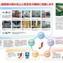 「日本建築総合試験所」パンフレット 抜粋