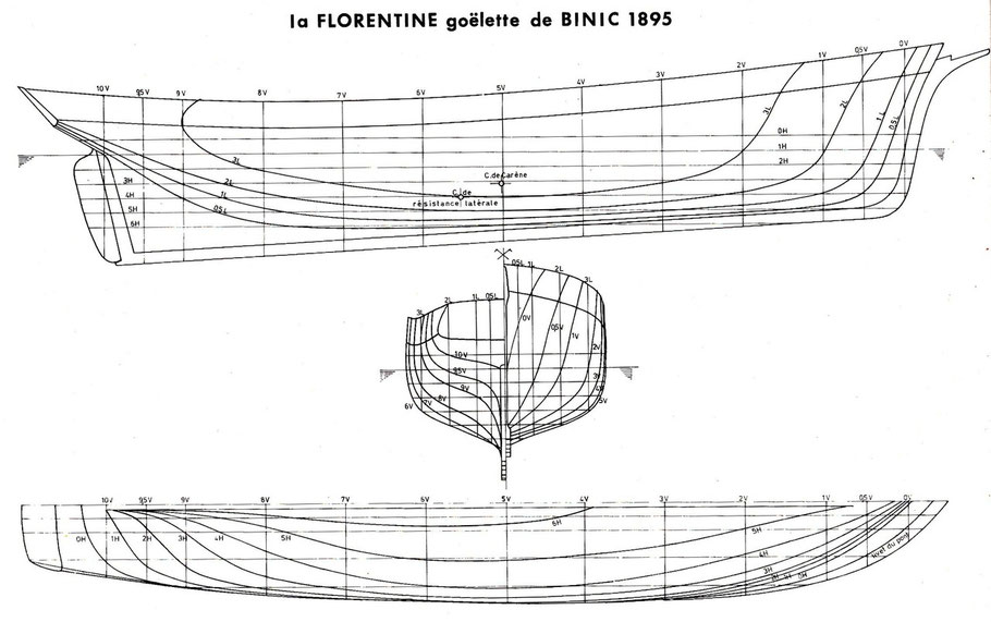 Plan des formes de la Florentine (Bateaux des côtes de Bretagne Nord, Jean le Bot)