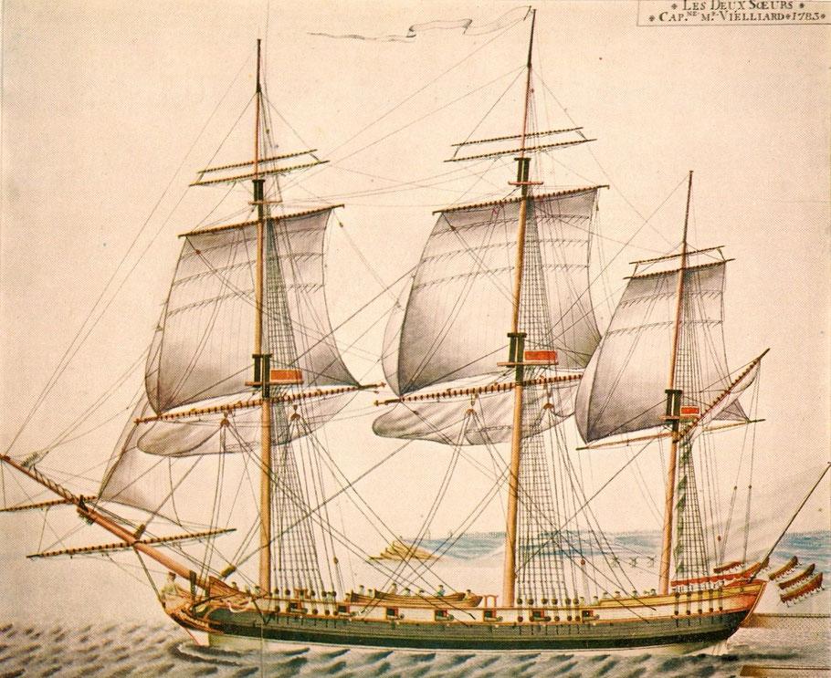 Les deux sœurs, corvette négrière de 1783