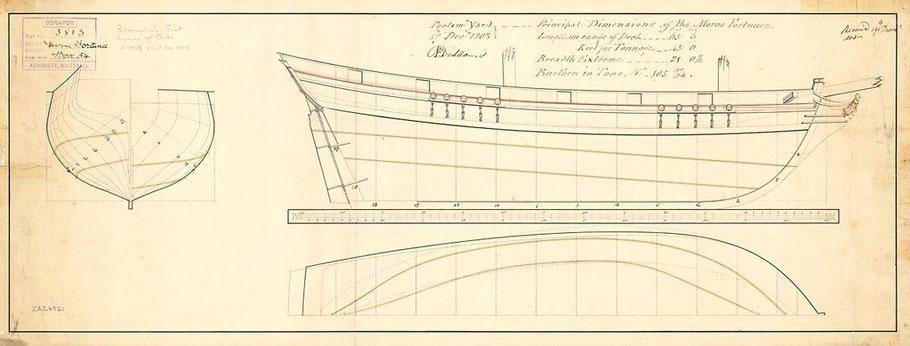 Plan du brick « Morne Fortune » capturé par les anglais en 1803, de bien jolies formes