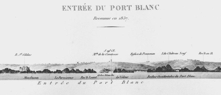 Profil de côte dans le Pilote français de Beautemps-Beaupré alignement du chenal principal, les pyramides blanches amer n'étaient pas construite en 1837