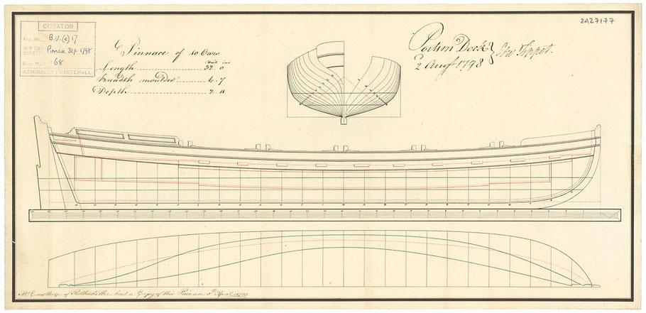 Péniche anglaise de 32 pieds, intitulé en anglais « Pinace » plan daté de aout 1798 par le maitre constructeur à l'arsenal de Porsmouth Edward Tippet (collection National Maritime Museum)