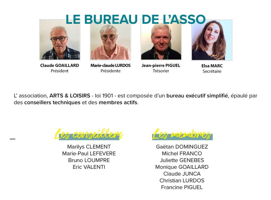 Le bureau de l'association Arts et Loisirs avec ses membres et ses conseillers. Claude Goaillard, Marie Claude Lurdos, Jean Pierre Piguel, Michel Franco et Elsa Marc.