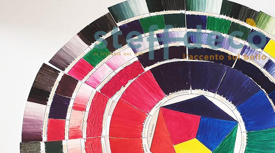 Corso di composizione del colore. Cerchio cromatico di Itten. Come fare i colori. studiare la composizione del colore. Pittura acrilica